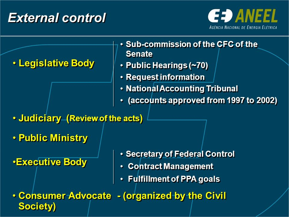 External control Consumer Advocate - (organized by the Civil Society) Legislative Body Sub-commission of the CFC of the Senate Public Hearings (~70) R