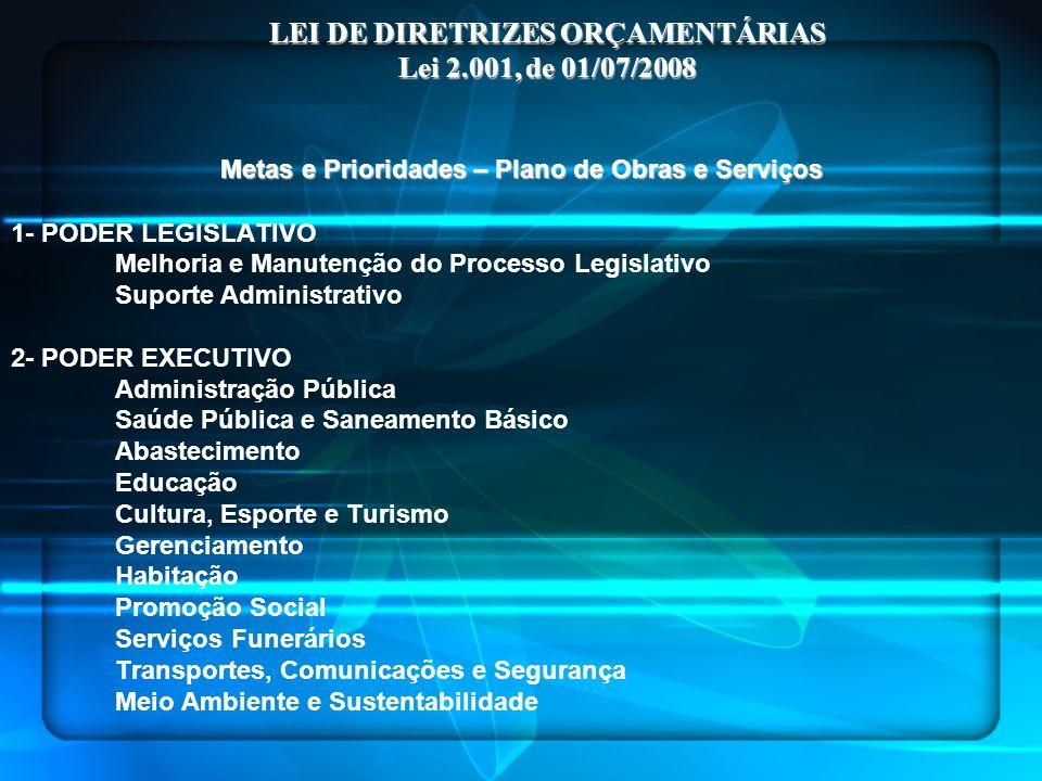 Metas e Prioridades – Plano de Obras e Serviços 1- PODER LEGISLATIVO Melhoria e Manutenção do Processo Legislativo Suporte Administrativo 2- PODER EXE
