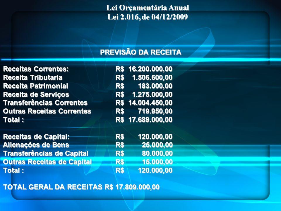 PREVISÃO DA RECEITA Receitas Correntes: R$ 16.200.000,00 Receita Tributaria R$ 1.506.600,00 Receita Patrimonial R$ 183.000,00 Receita de Serviços R$ 1
