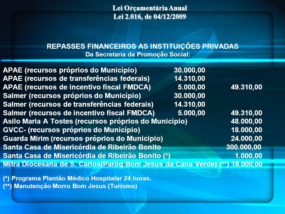 REPASSES FINANCEIROS AS INSTITUIÇÕES PRIVADAS Da Secretaria da Promoção Social: APAE (recursos próprios do Município) 30.000,00 APAE (recursos de tran