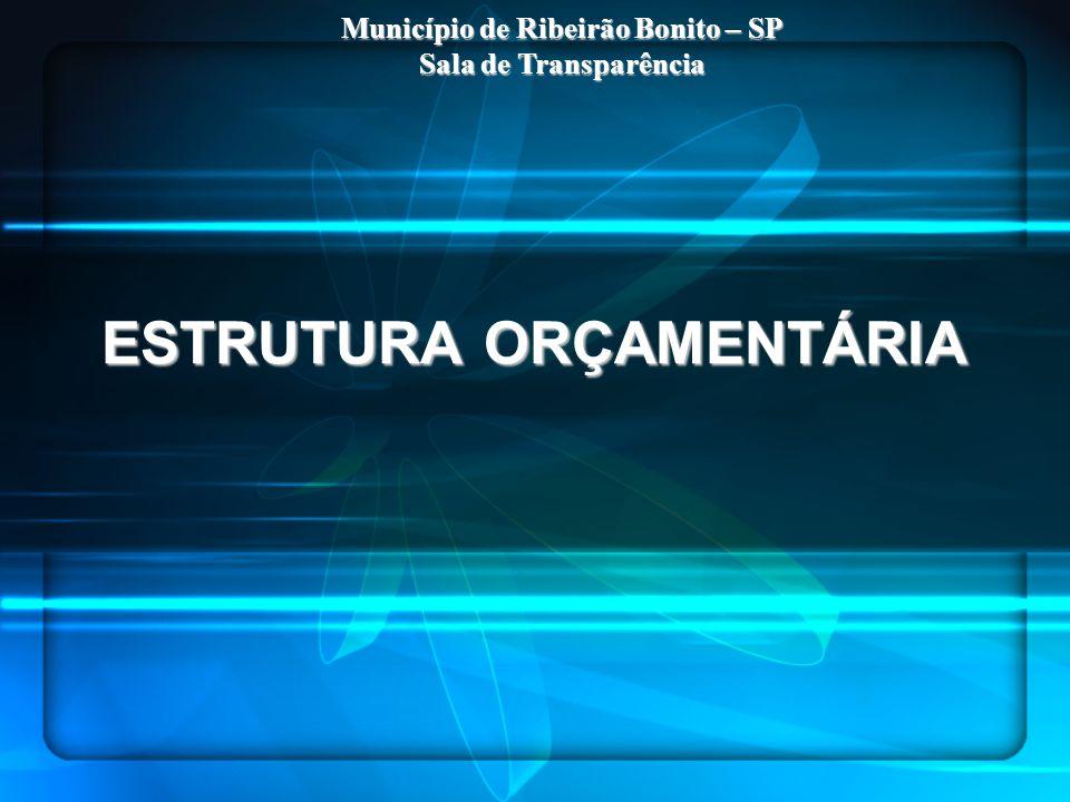ESTRUTURA ORÇAMENTÁRIA Município de Ribeirão Bonito – SP Sala de Transparência