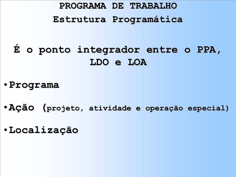 PROGRAMA DE TRABALHO Estrutura Programática É o ponto integrador entre o PPA, LDO e LOA ProgramaPrograma Ação ( projeto, atividade e operação especial
