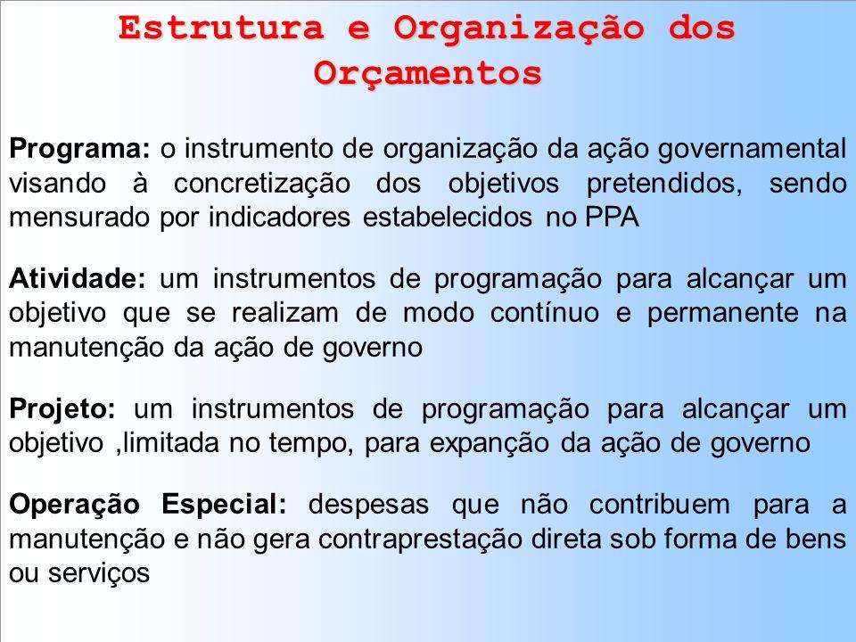 Estrutura e Organização dos Orçamentos Programa: o instrumento de organização da ação governamental visando à concretização dos objetivos pretendidos,