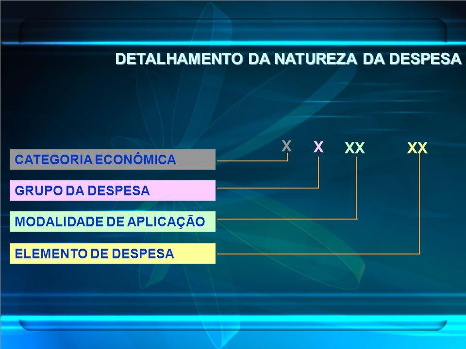 DETALHAMENTO DA NATUREZA DA DESPESA CATEGORIA ECONÔMICA X GRUPO DA DESPESA X MODALIDADE DE APLICAÇÃO XX ELEMENTO DE DESPESA XX