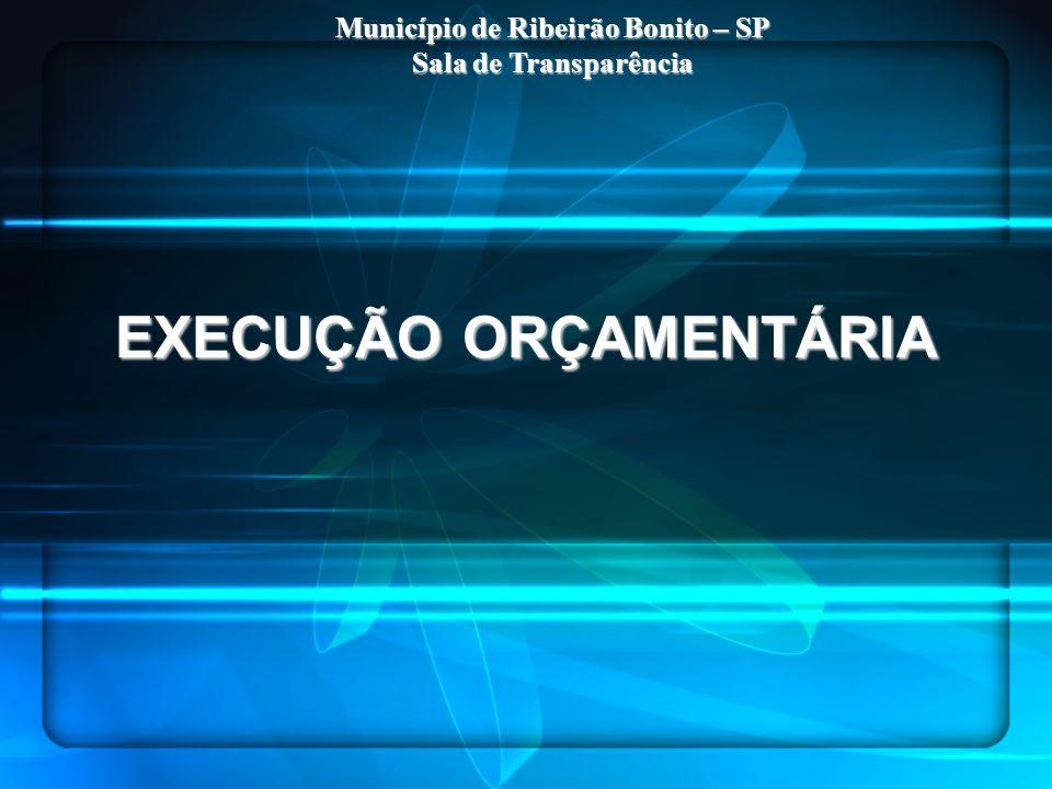 EXECUÇÃO ORÇAMENTÁRIA Município de Ribeirão Bonito – SP Sala de Transparência