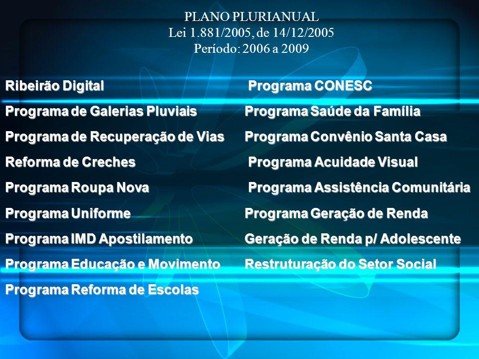 Ribeirão Digital Programa CONESC Programa de Galerias PluviaisPrograma Saúde da Família Programa de Recuperação de ViasPrograma Convênio Santa Casa Re