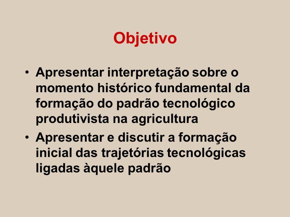 Objetivo Apresentar interpretação sobre o momento histórico fundamental da formação do padrão tecnológico produtivista na agricultura Apresentar e dis
