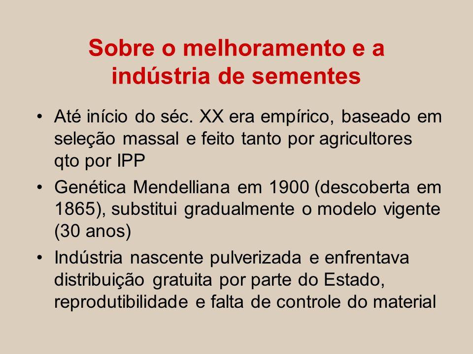 Sobre o melhoramento e a indústria de sementes Até início do séc. XX era empírico, baseado em seleção massal e feito tanto por agricultores qto por IP