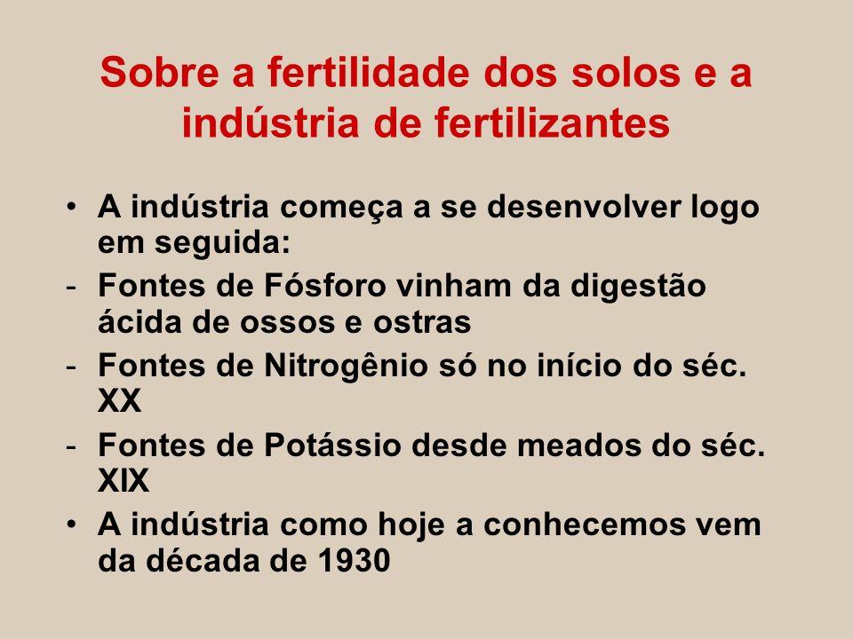 A indústria começa a se desenvolver logo em seguida: -Fontes de Fósforo vinham da digestão ácida de ossos e ostras -Fontes de Nitrogênio só no início