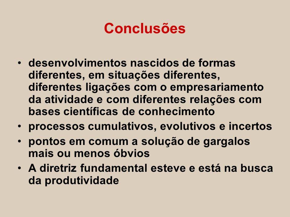 Conclusões desenvolvimentos nascidos de formas diferentes, em situações diferentes, diferentes ligações com o empresariamento da atividade e com difer