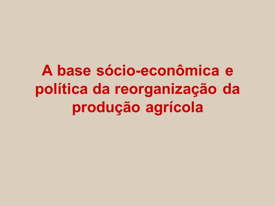 Sobre a fertilidade dos solos e a indústria de fertilizantes Início do séc.