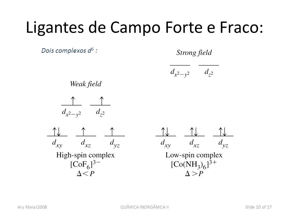 Ary Maia/2008QUÍMICA INORGÂNICA IISlide 10 of 17 Ligantes de Campo Forte e Fraco: Dois complexos d 6 :
