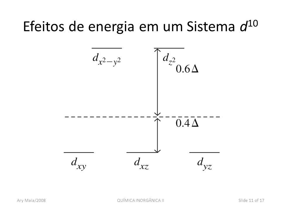 Ary Maia/2008QUÍMICA INORGÂNICA IISlide 11 of 17 Efeitos de energia em um Sistema d 10