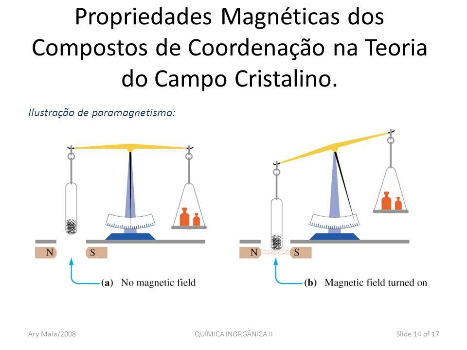 Ary Maia/2008QUÍMICA INORGÂNICA IISlide 14 of 17 Propriedades Magnéticas dos Compostos de Coordenação na Teoria do Campo Cristalino. Ilustração de par
