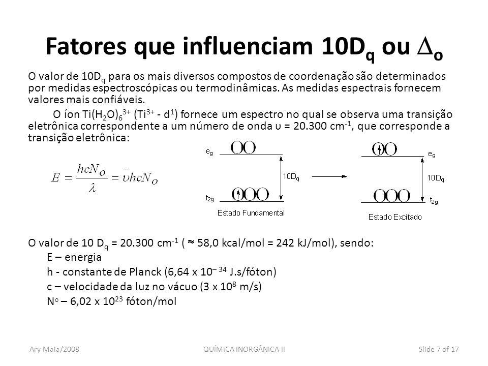 QUÍMICA INORGÂNICA IISlide 8 of 17 Configuração Electrônica nos Orbitais-d Regra de Hund Δ > P d 4 spin baixo Δ < P d 4 spin alto Consideração de energia de emparelhamento Δ P