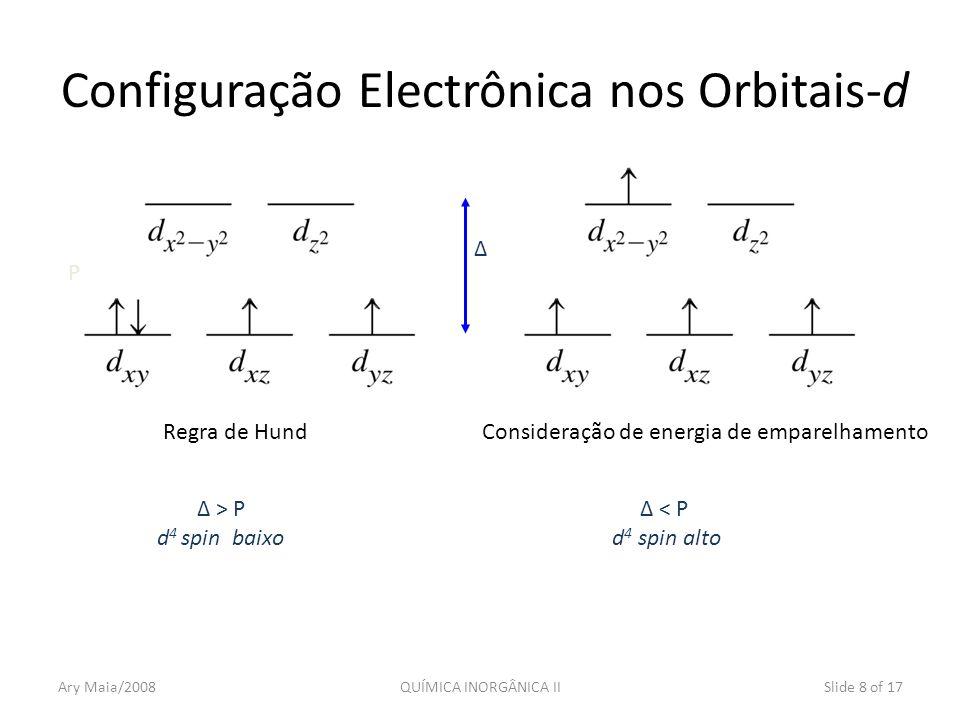 Ary Maia/2008QUÍMICA INORGÂNICA IISlide 9 of 17 Série Espectroquímica PR 3 CO CN - > NO 2 - > F - > SCN - > Cl - > Br - > I - Δ Grande Ligantes de Campo Forte Aceptores π Δ Pequeno Ligantes de Campo Fraco Doadores π en > py NH 3 > EDTA 4- > SCN - > H 2 O > ONO - > ox 2- > OH - > Δ Intermediário Ligantes de Campo intermediário Ligantes σ