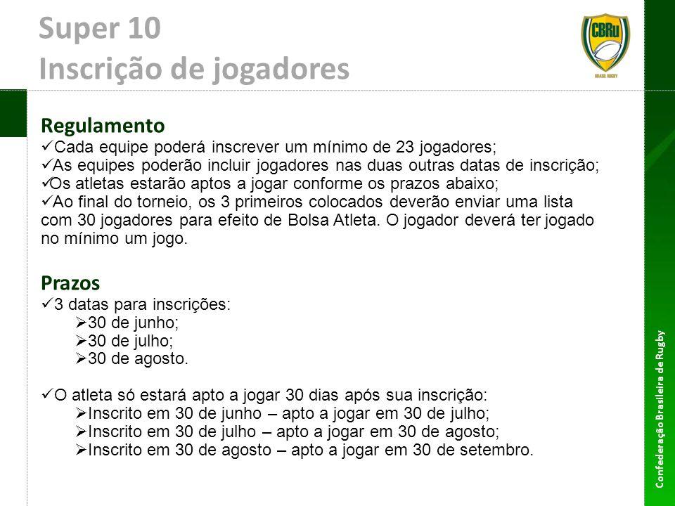 Confederação Brasileira de Rugby Super 10 Inscrição de jogadores Regulamento Cada equipe poderá inscrever um mínimo de 23 jogadores; As equipes poderã