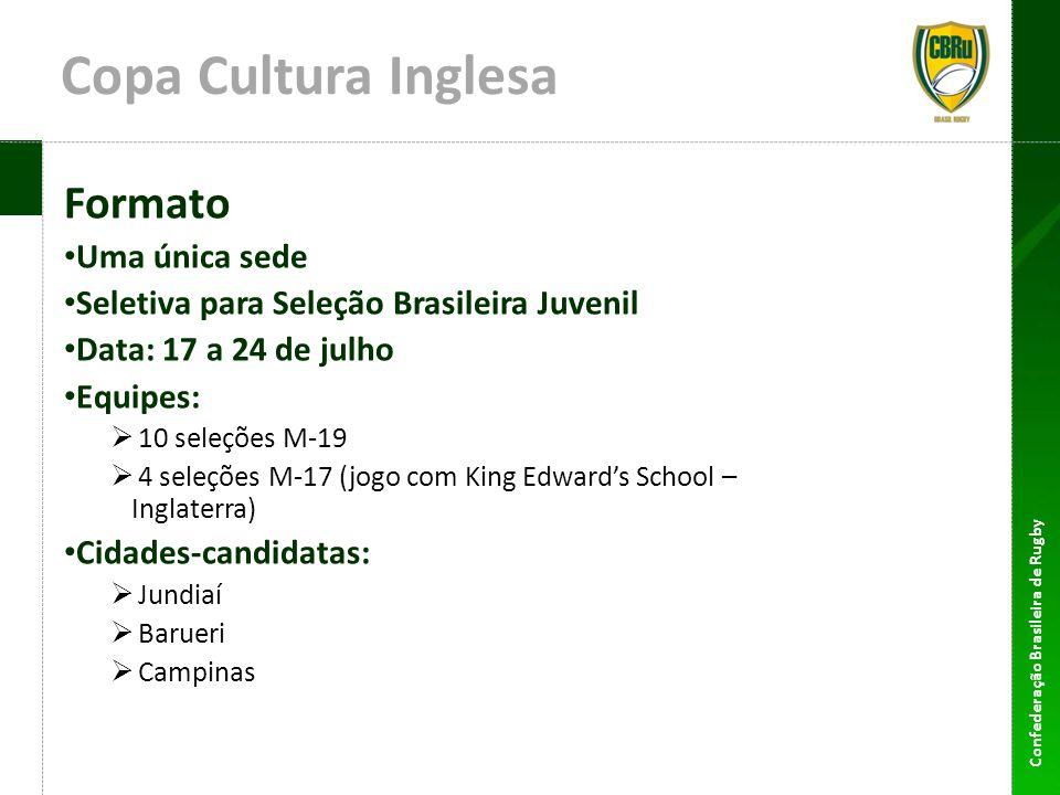 Confederação Brasileira de Rugby Copa Cultura Inglesa Formato Uma única sede Seletiva para Seleção Brasileira Juvenil Data: 17 a 24 de julho Equipes: