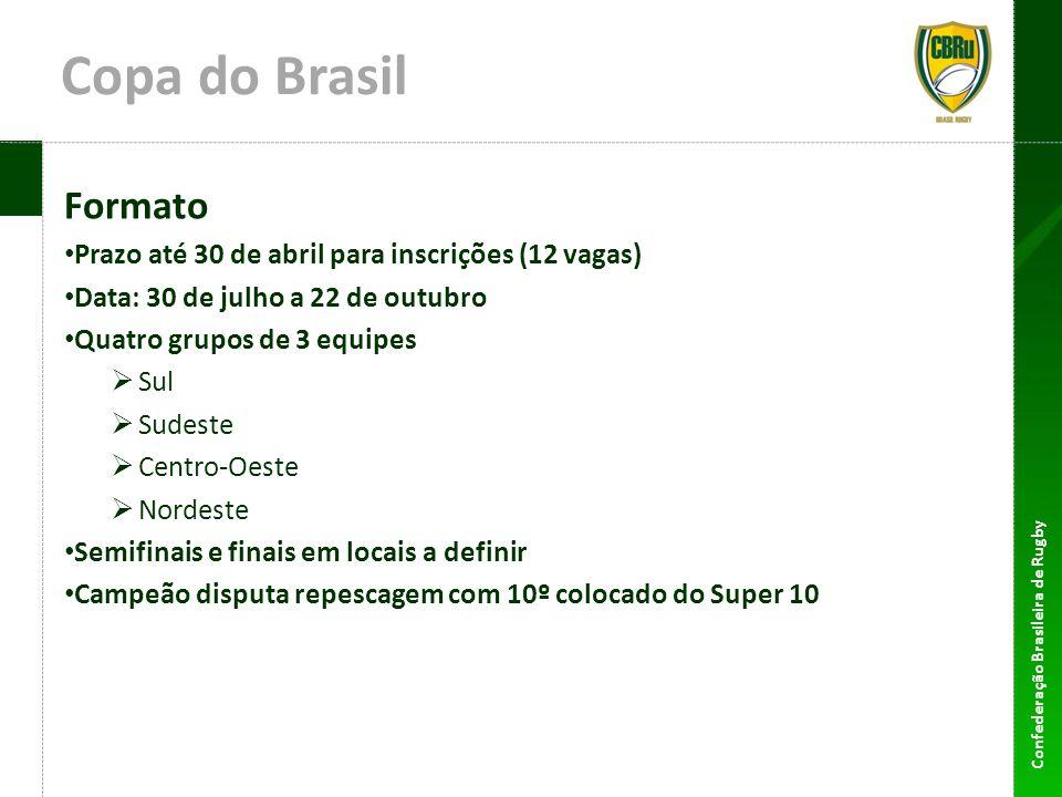 Confederação Brasileira de Rugby Copa do Brasil Formato Prazo até 30 de abril para inscrições (12 vagas) Data: 30 de julho a 22 de outubro Quatro grup
