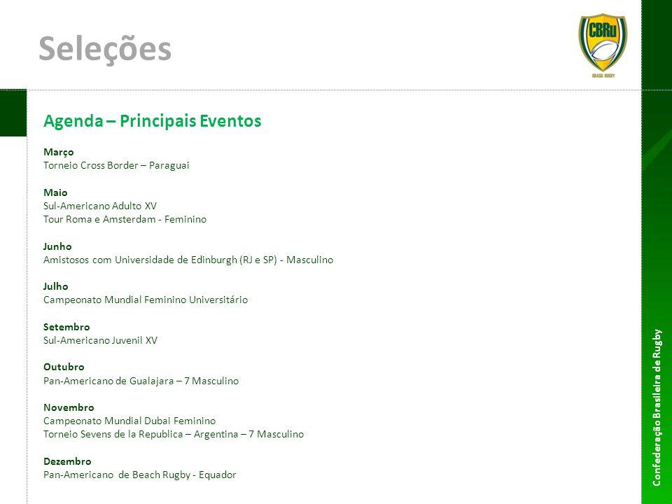 Confederação Brasileira de Rugby Seleções Agenda – Principais Eventos Março Torneio Cross Border – Paraguai Maio Sul-Americano Adulto XV Tour Roma e A