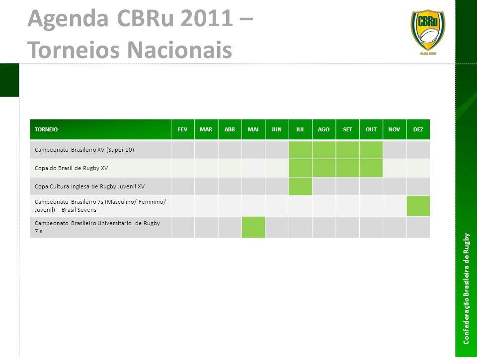 Confederação Brasileira de Rugby TORNEIOFEVMARABRMAIJUNJULAGOSETOUTNOVDEZ Campeonato Brasileiro XV (Super 10) Copa do Brasil de Rugby XV Copa Cultura