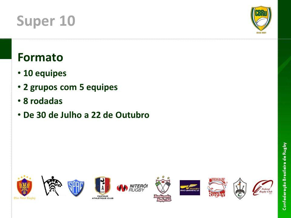 Confederação Brasileira de Rugby EquipeRanking 2010Cidade São José1ºSão José dos Campos/SP Desterro2ºFlorianópolis/SC SPAC3ºSão Paulo/SP Pasteur4ºSão Paulo/SP Niterói5ºNiterói/RJ Bandeirantes6ºSão Paulo/SP Rio Branco7ºSão Paulo/SP Unibrasil/CRC8ºCuritiba/PR Farrapos1º CBBento Gonçalves/RS Federal2º CBVinhedo/SP Super 10 - EQUIPES