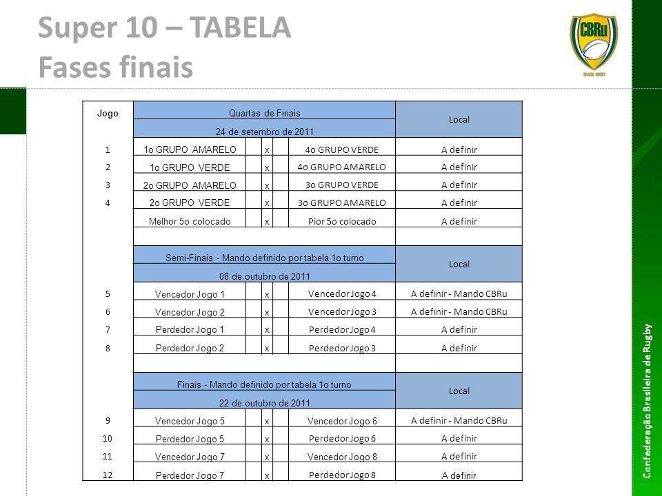 Confederação Brasileira de Rugby Super 10 – TABELA Fases finais JogoQuartas de Finais Local 24 de setembro de 2011 1 1o GRUPO AMARELO x 4o GRUPO VERDE