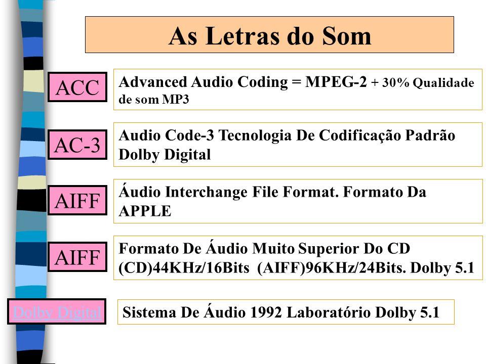 As Letras do Som ACC Advanced Audio Coding = MPEG-2 + 30% Qualidade de som MP3 AC-3 Audio Code-3 Tecnologia De Codificação Padrão Dolby Digital AIFF Áudio Interchange File Format.