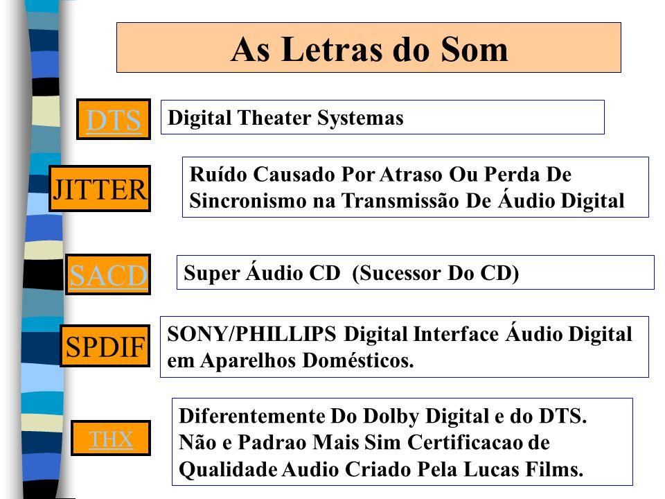 As Letras do Som DTS Digital Theater Systemas JITTER Ruído Causado Por Atraso Ou Perda De Sincronismo na Transmissão De Áudio Digital SACD Super Áudio