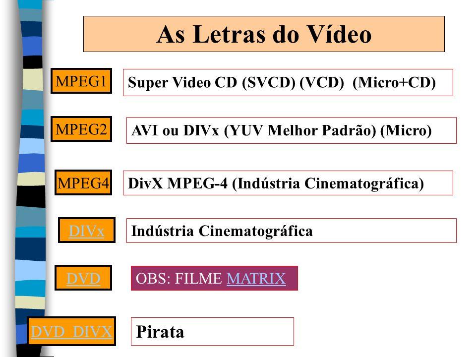 MPEG1 Super Video CD (SVCD) (VCD) (Micro+CD) MPEG2 AVI ou DIVx (YUV Melhor Padrão) (Micro) MPEG4 DivX MPEG-4 (Indústria Cinematográfica) OBS: FILME MATRIXMATRIX DVD DIVx Indústria Cinematográfica DVD DIVX Pirata