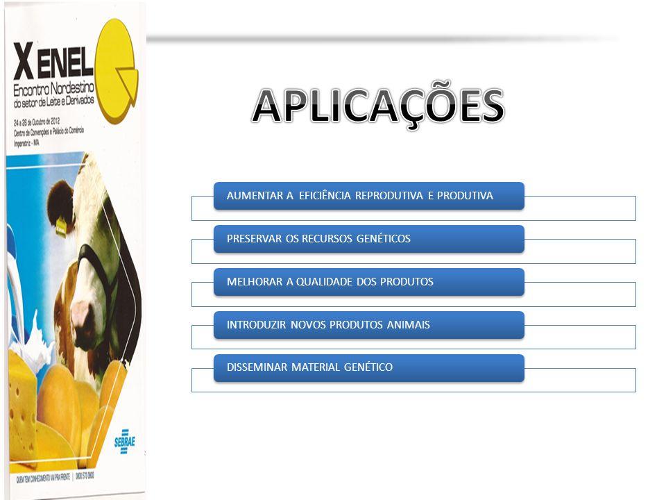 Profa. Dra. Marília Martins cljm@uol.com.br AUMENTAR A EFICIÊNCIA REPRODUTIVA E PRODUTIVAPRESERVAR OS RECURSOS GENÉTICOSMELHORAR A QUALIDADE DOS PRODU