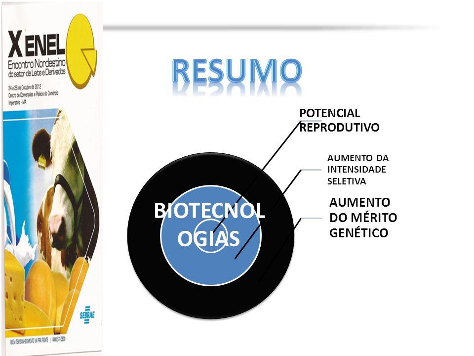 Profa. Dra. Marília Martins cljm@uol.com.br POTENCIAL REPRODUTIVO AUMENTO DA INTENSIDADE SELETIVA AUMENTO DO MÉRITO GENÉTICO BIOTECNOL OGIAS