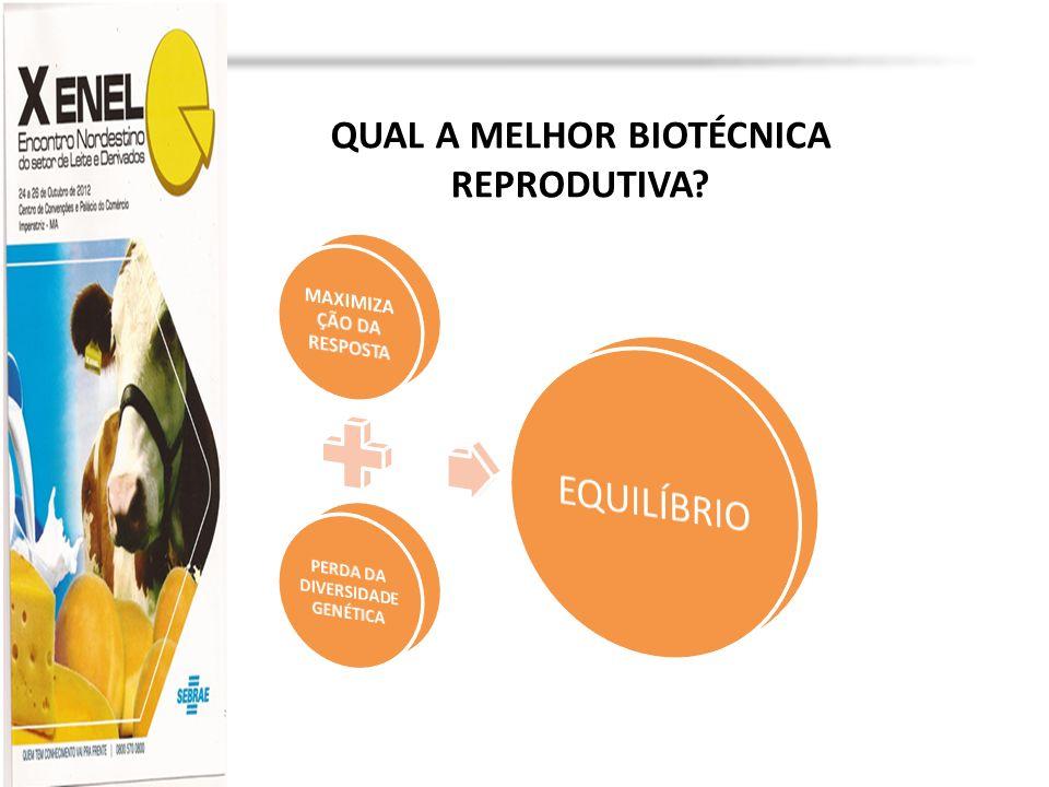Profa. Dra. Marília Martins cljm@uol.com.br QUAL A MELHOR BIOTÉCNICA REPRODUTIVA?