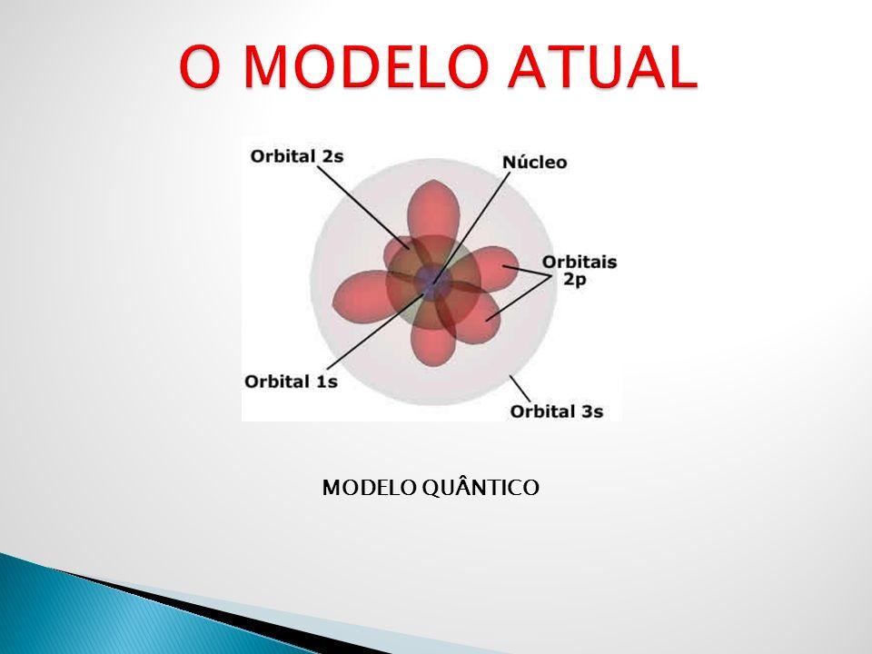 MODELO QUÂNTICO
