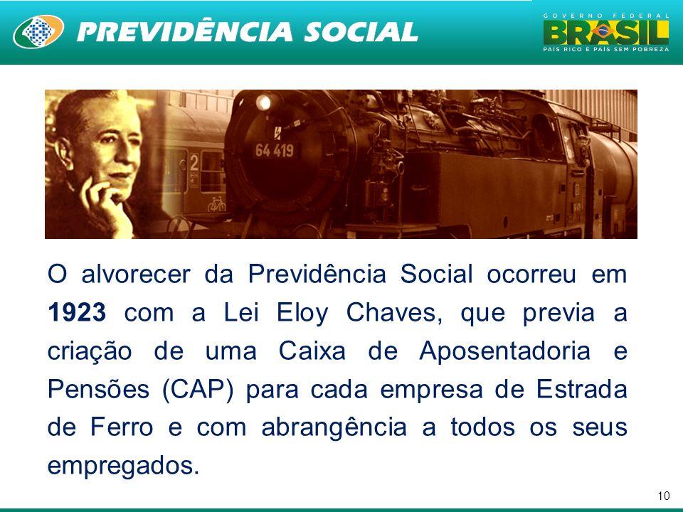 10 O alvorecer da Previdência Social ocorreu em 1923 com a Lei Eloy Chaves, que previa a criação de uma Caixa de Aposentadoria e Pensões (CAP) para ca