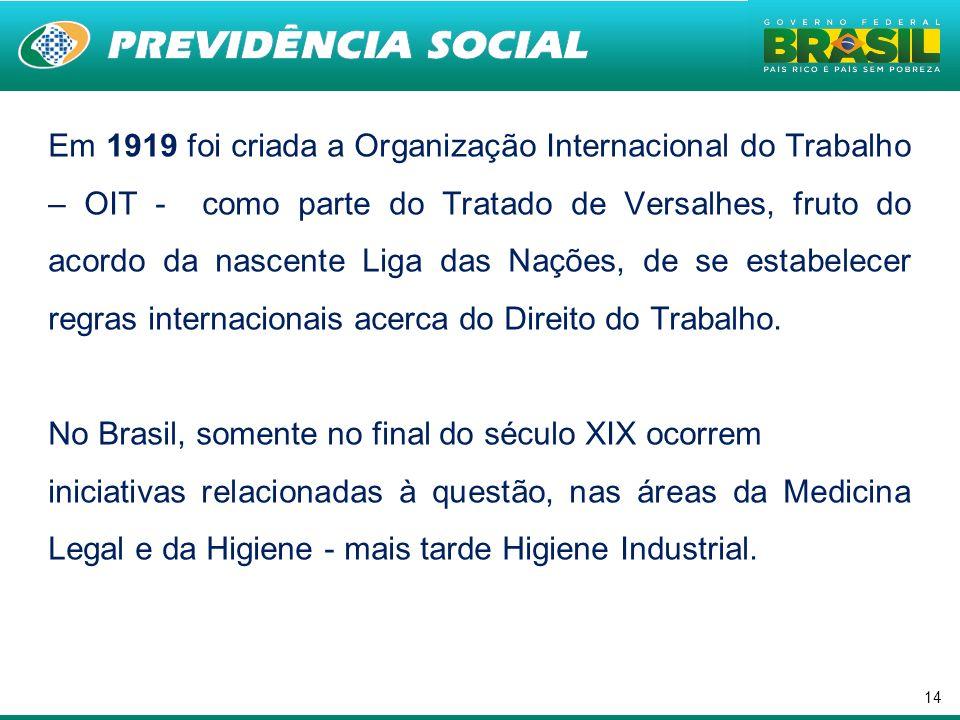 14 Em 1919 foi criada a Organização Internacional do Trabalho – OIT - como parte do Tratado de Versalhes, fruto do acordo da nascente Liga das Nações,