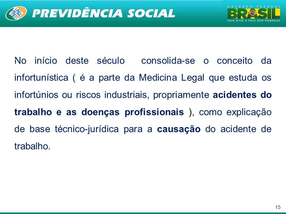 15 No início deste século consolida-se o conceito da infortunística ( é a parte da Medicina Legal que estuda os infortúnios ou riscos industriais, pro