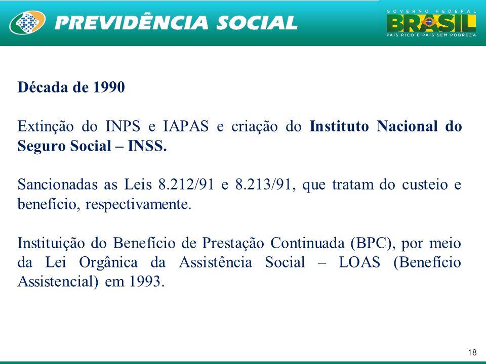 18 Década de 1990 Extinção do INPS e IAPAS e criação do Instituto Nacional do Seguro Social – INSS. Sancionadas as Leis 8.212/91 e 8.213/91, que trata