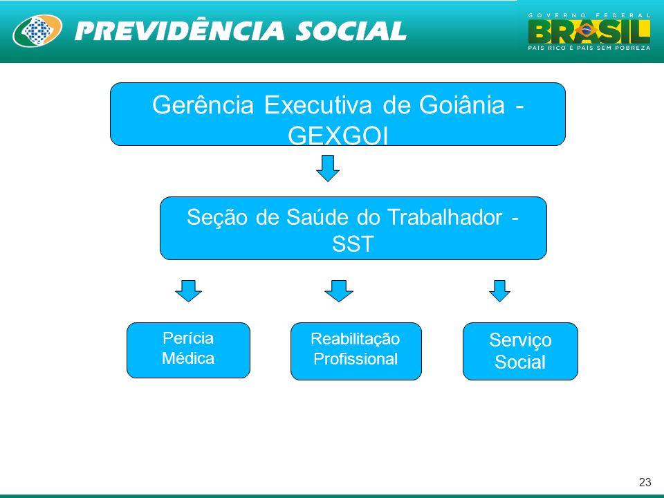 23. Gerência Executiva de Goiânia - GEXGOI Seção de Saúde do Trabalhador - SST Perícia Médica Reabilitação Profissional Serviço Social