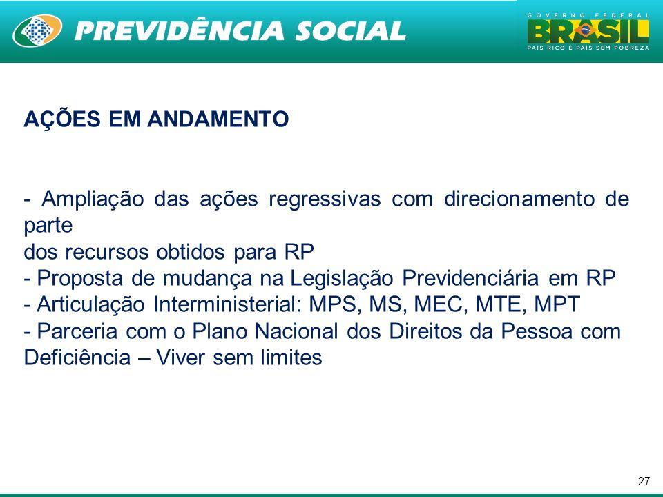 27 AÇÕES EM ANDAMENTO - Ampliação das ações regressivas com direcionamento de parte dos recursos obtidos para RP - Proposta de mudança na Legislação P