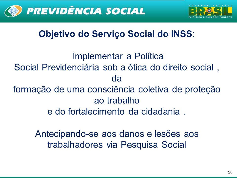 30 Objetivo do Serviço Social do INSS: Implementar a Política Social Previdenciária sob a ótica do direito social, da formação de uma consciência cole