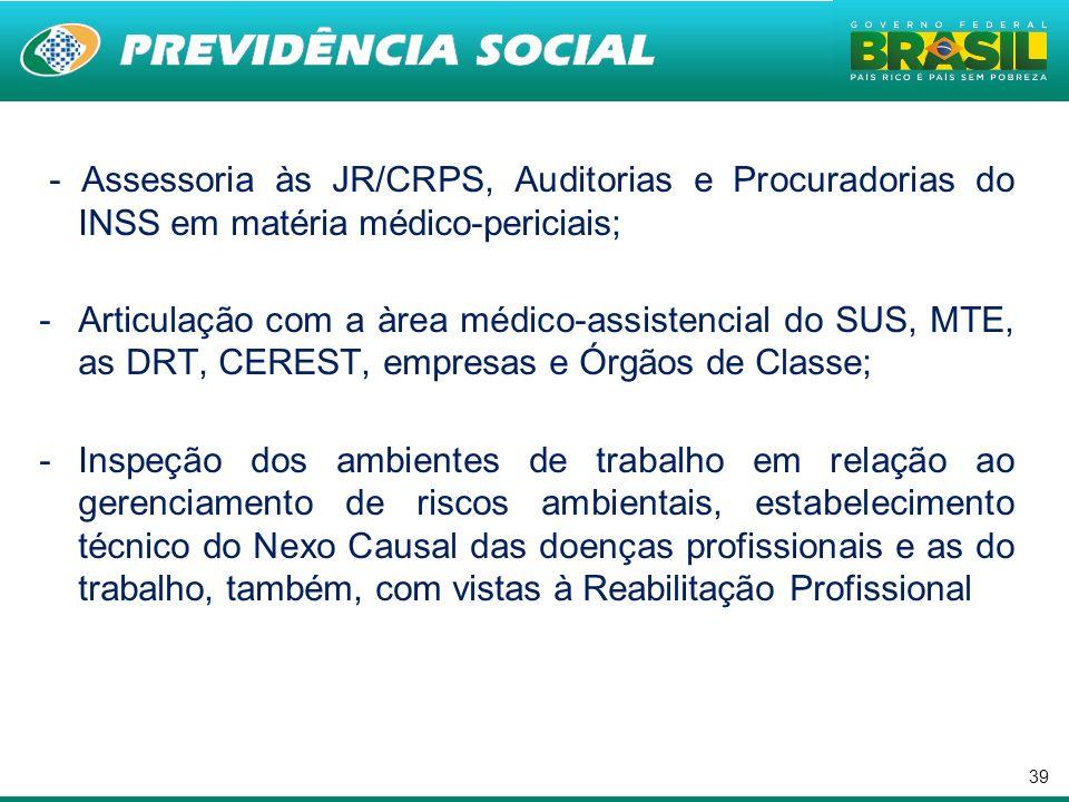 39 - Assessoria às JR/CRPS, Auditorias e Procuradorias do INSS em matéria médico-periciais; -Articulação com a àrea médico-assistencial do SUS, MTE, a
