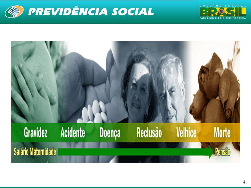 5 Contextualização da Previdência Social.