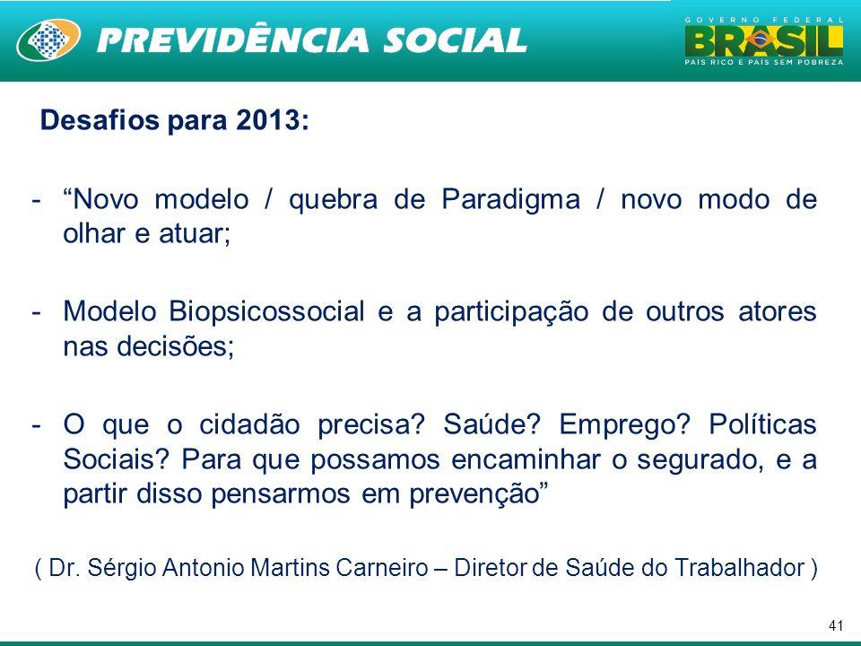 41 Desafios para 2013: -Novo modelo / quebra de Paradigma / novo modo de olhar e atuar; -Modelo Biopsicossocial e a participação de outros atores nas