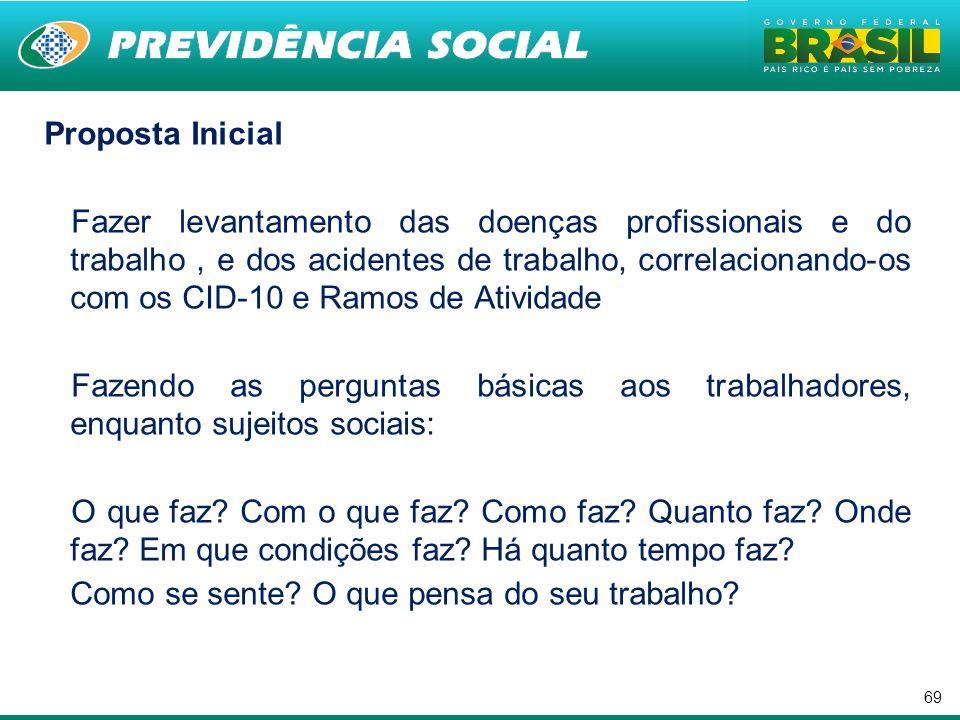 69 Proposta Inicial Fazer levantamento das doenças profissionais e do trabalho, e dos acidentes de trabalho, correlacionando-os com os CID-10 e Ramos
