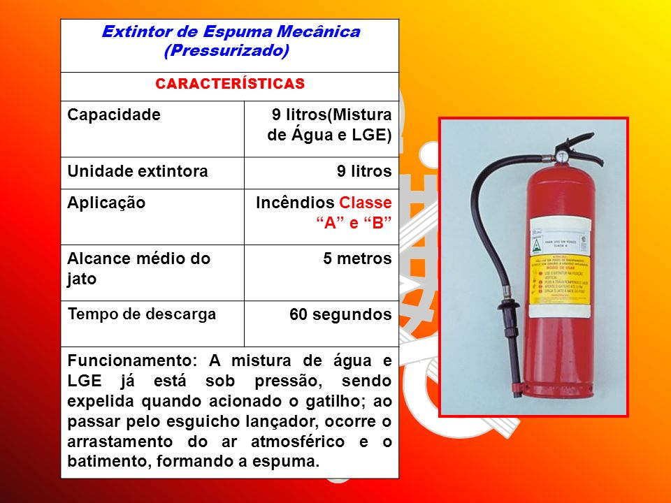 Extintor de Espuma Mecânica (Pressurizado) CARACTERÍSTICAS Capacidade9 litros(Mistura de Água e LGE) Unidade extintora9 litros AplicaçãoIncêndios Clas