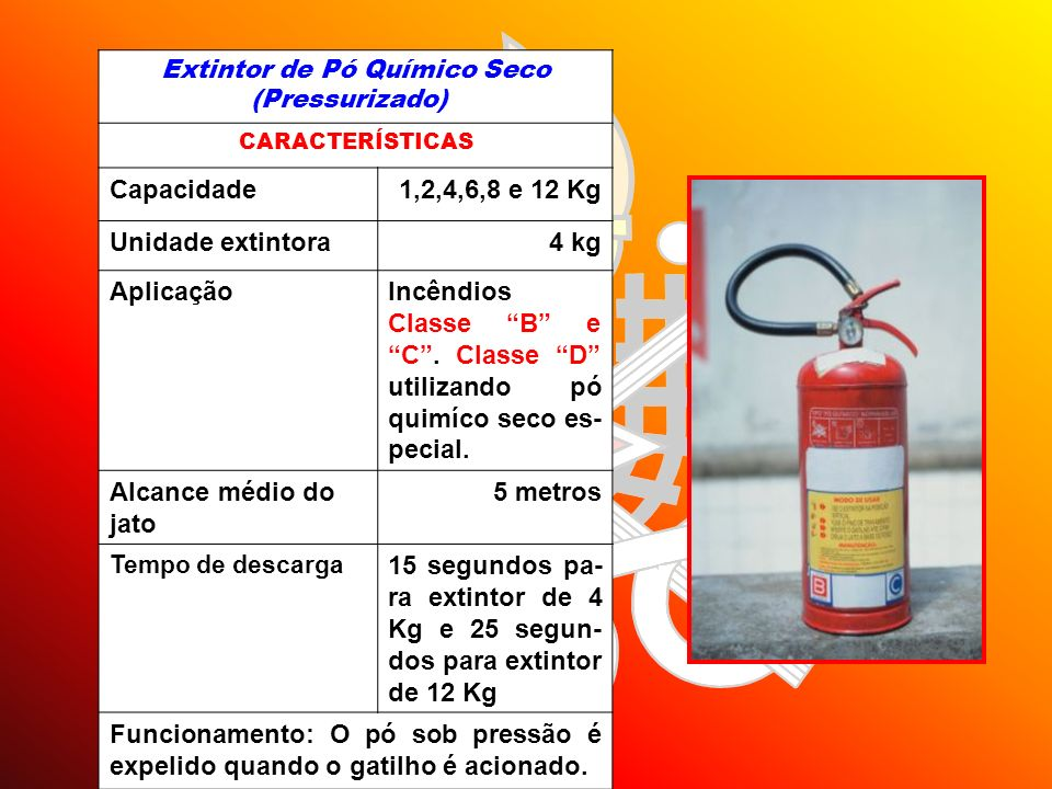 Extintor de Pó Químico Seco (Pressurizado) CARACTERÍSTICAS Capacidade1,2,4,6,8 e 12 Kg Unidade extintora4 kg AplicaçãoIncêndios Classe B e C. Classe D