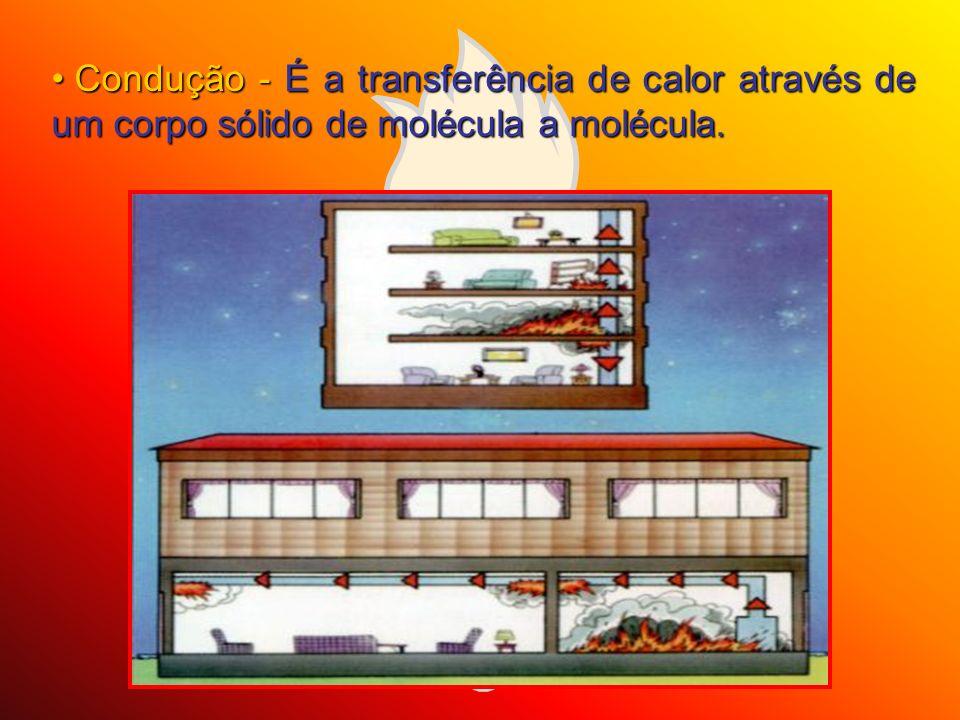 Condução - É a transferência de calor através de um corpo sólido de molécula a molécula. Condução - É a transferência de calor através de um corpo sól