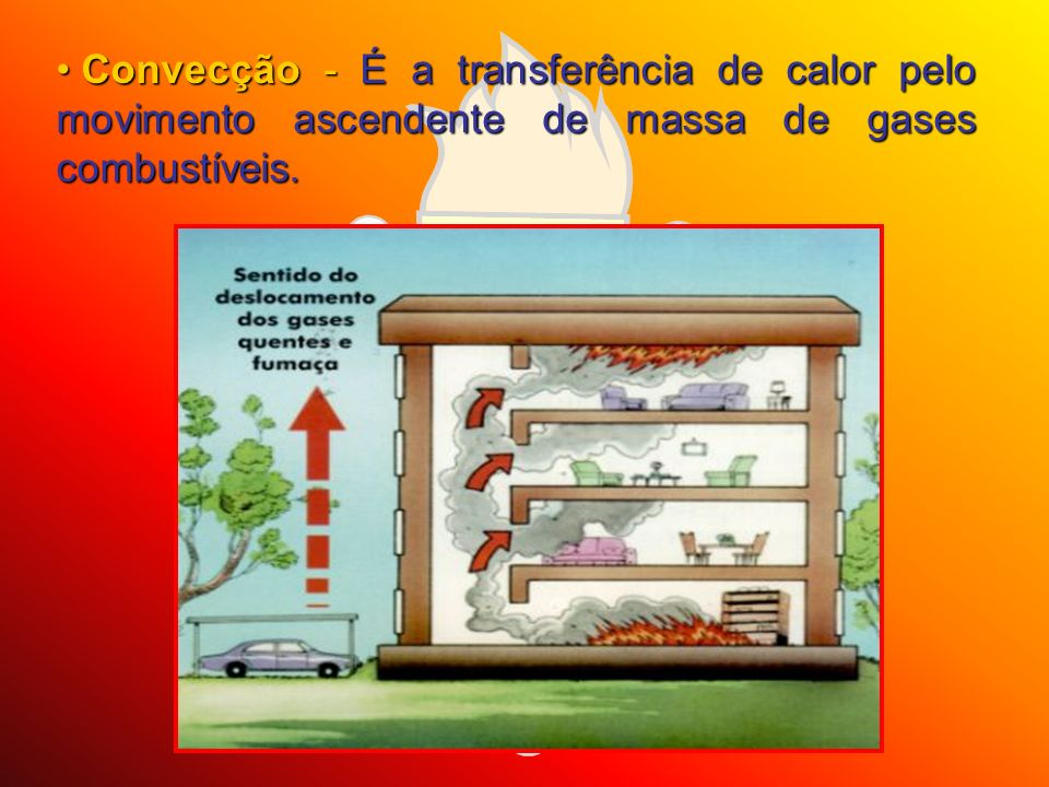 Convecção - É a transferência de calor pelo movimento ascendente de massa de gases combustíveis. Convecção - É a transferência de calor pelo movimento