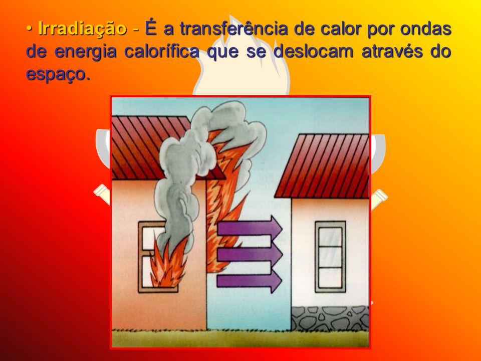 Irradiação - É a transferência de calor por ondas de energia calorífica que se deslocam através do espaço. Irradiação - É a transferência de calor por